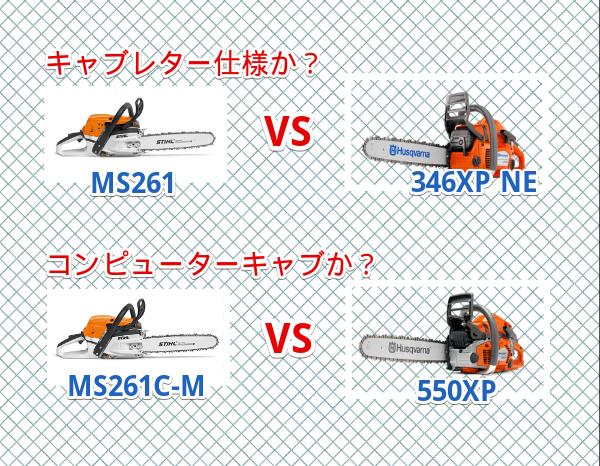 f:id:firewoodyamazaki:20170302130333p:plain