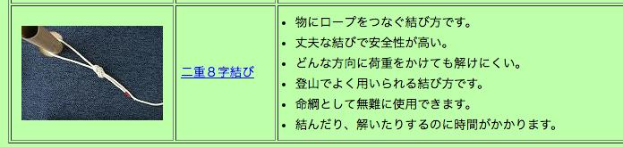 f:id:firewoodyamazaki:20170314154541p:plain