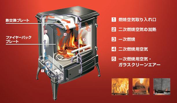 f:id:firewoodyamazaki:20170328095606j:plain