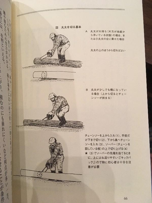 薪割り礼賛の丸太の切り方