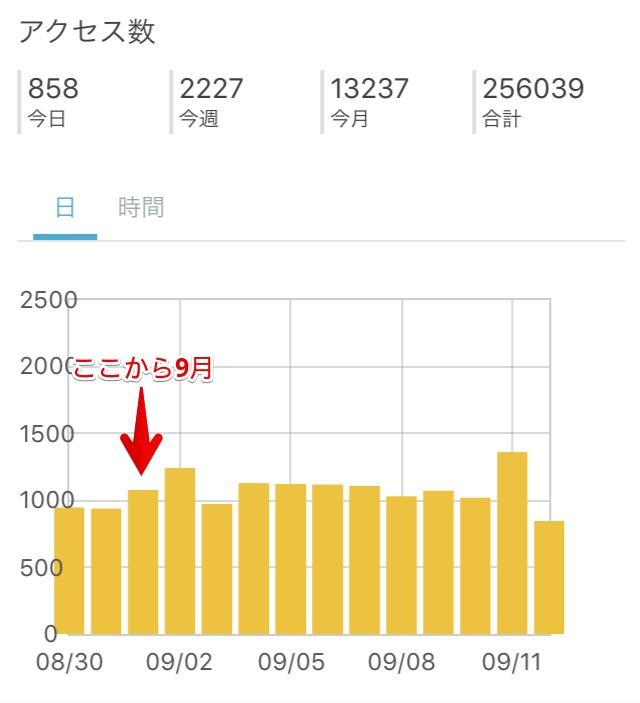 f:id:firewoodyamazaki:20170912184923j:plain