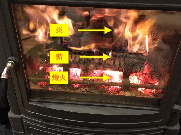 薪ストーブはガス発生装置2