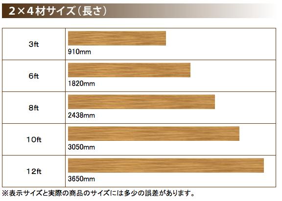 f:id:firewoodyamazaki:20171119132353p:plain