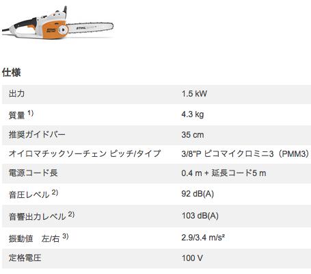 MSE170 C-BQ仕様表