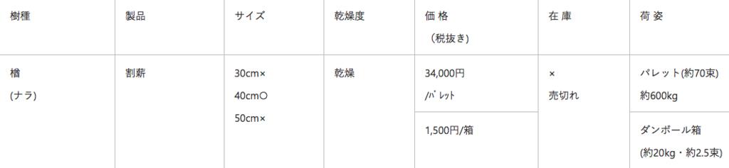 f:id:firewoodyamazaki:20180610075955p:plain