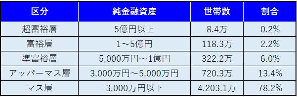 f:id:fish1017:20200516075647p:plain