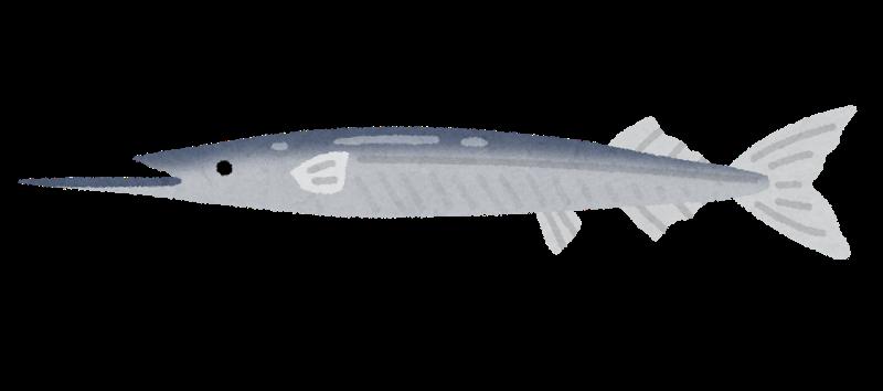f:id:fish1017:20200520172330p:plain