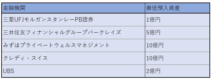 f:id:fish1017:20200624213002p:plain
