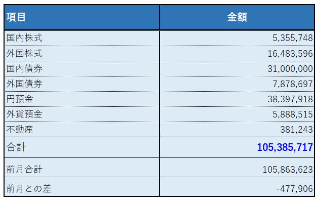 f:id:fish1017:20200701204123p:plain