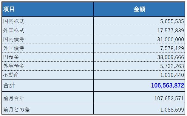 f:id:fish1017:20201031205116p:plain