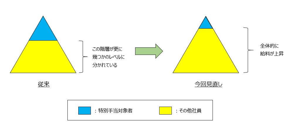 f:id:fish1017:20210224220236p:plain