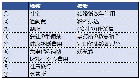 f:id:fish1017:20210313202540p:plain