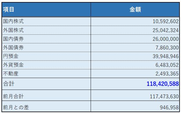 f:id:fish1017:20210430210049p:plain