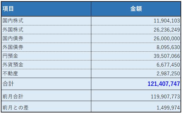 f:id:fish1017:20210701212243p:plain