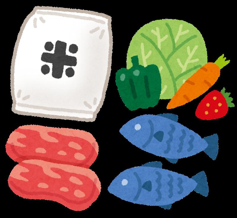 f:id:fish1017:20210720214942p:plain