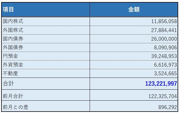 f:id:fish1017:20210902211417p:plain