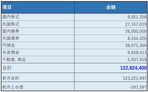 f:id:fish1017:20211002080331p:plain