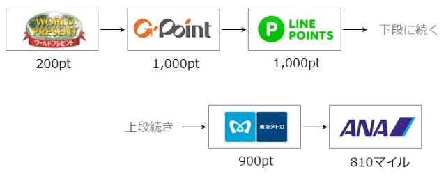 f:id:fish_tai:20190216235641j:image