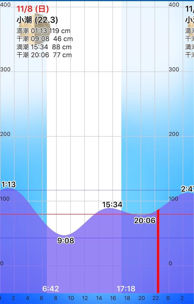 f:id:fishing-camping:20201108222550j:image