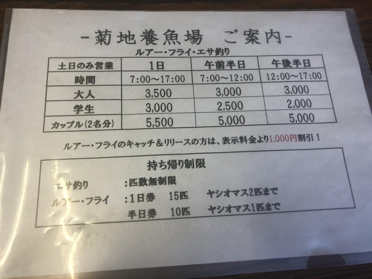 f:id:fishing_tanuki:20210220125847j:plain