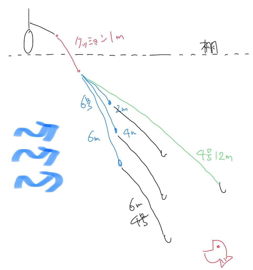 f:id:fishingandwine:20210429215521j:image