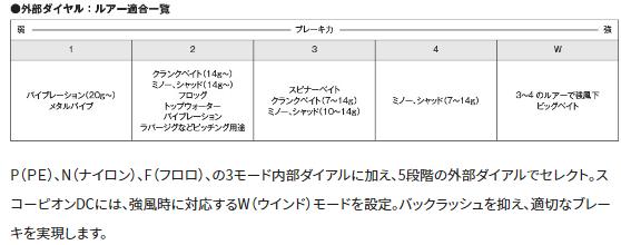 f:id:fishman-takasan-blog:20210123155501p:plain