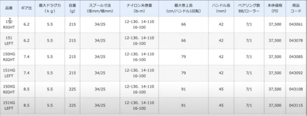 f:id:fishman-takasan-blog:20210123160049p:plain