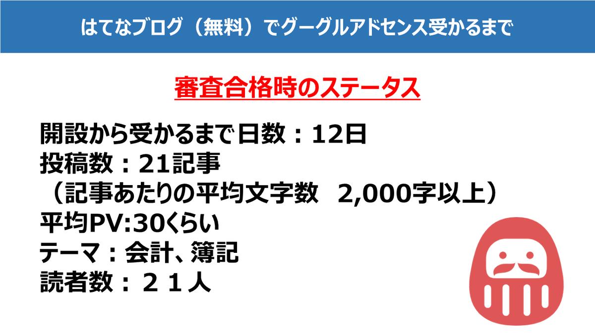f:id:fishman0306:20200321221252p:plain