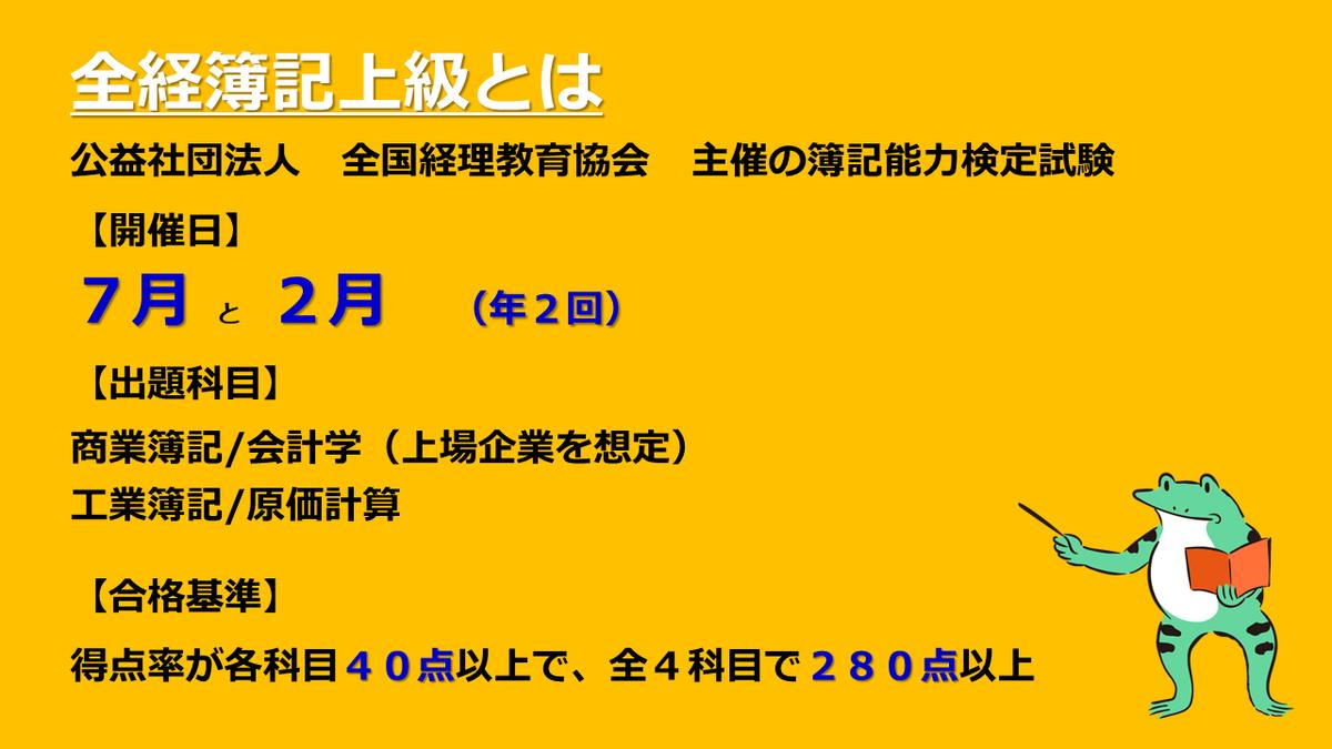 f:id:fishman0306:20200412114515p:plain