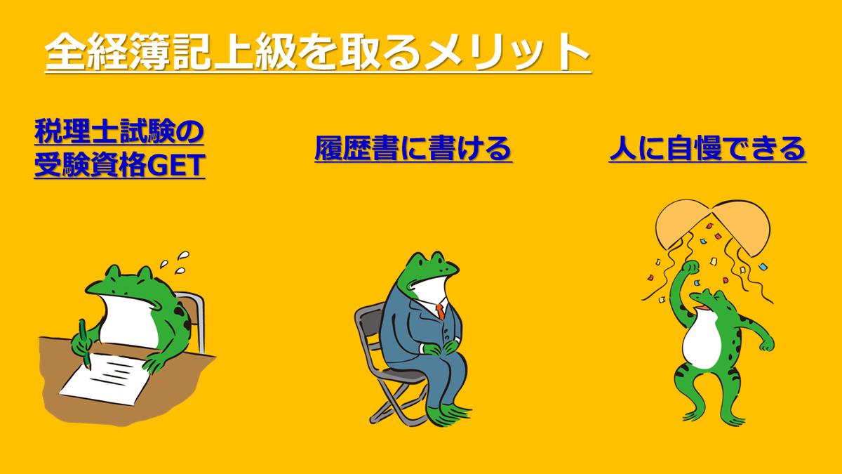 f:id:fishman0306:20200412115153p:plain