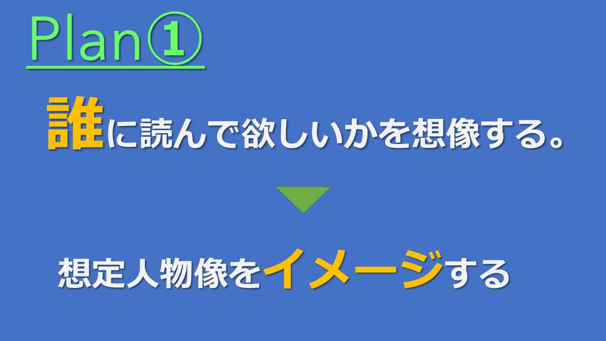 f:id:fishman0306:20200512215728p:plain