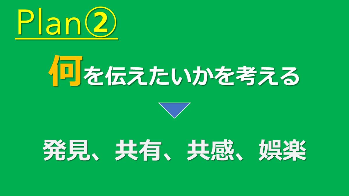 f:id:fishman0306:20200512220441p:plain