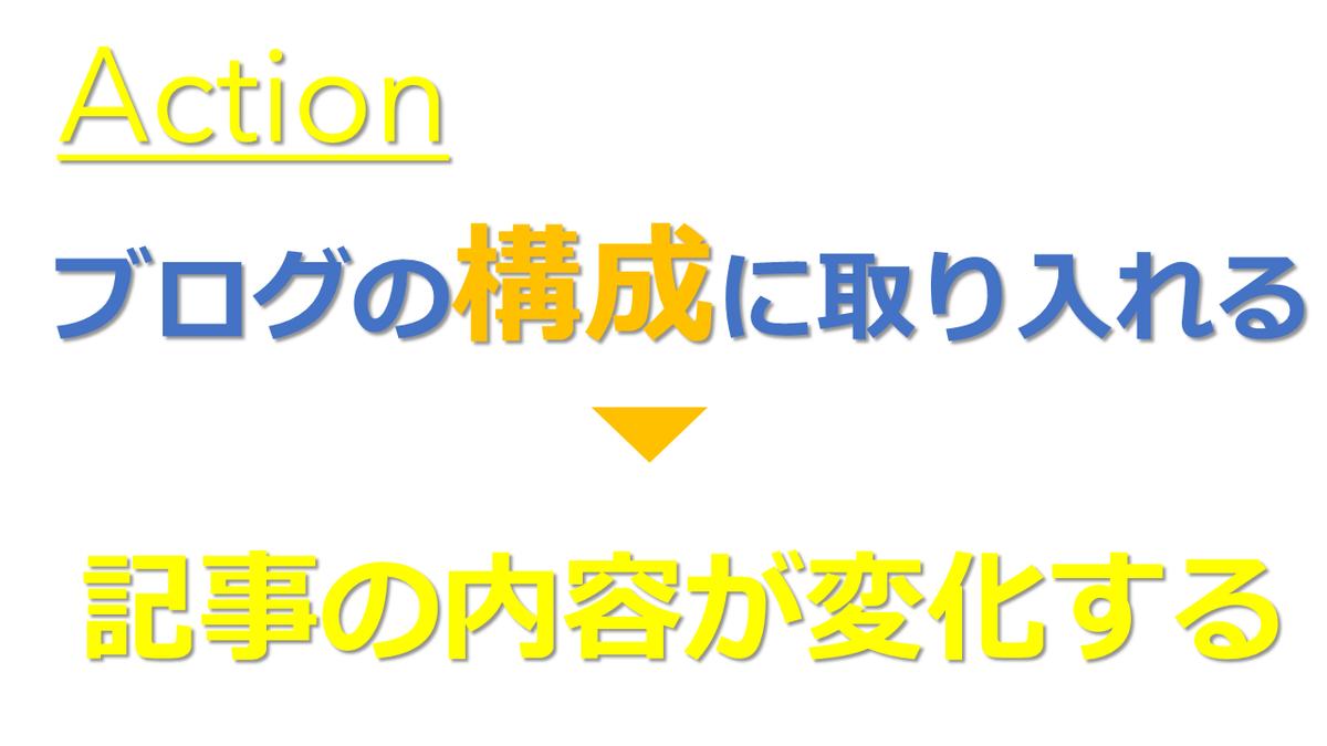 f:id:fishman0306:20200512224316p:plain