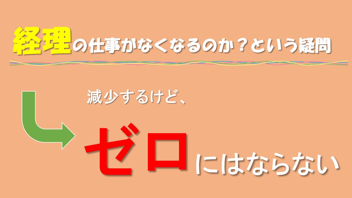 f:id:fishman0306:20200517115944p:plain