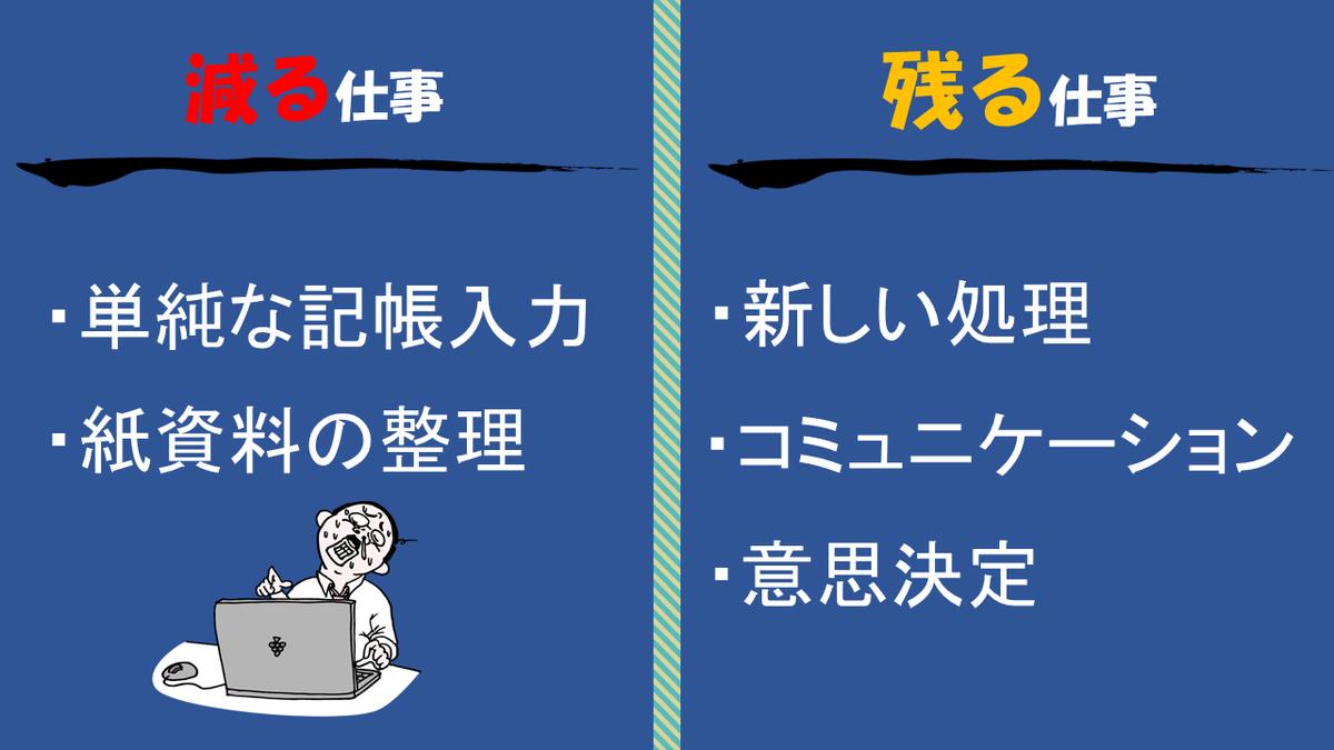 f:id:fishman0306:20200517120944p:plain