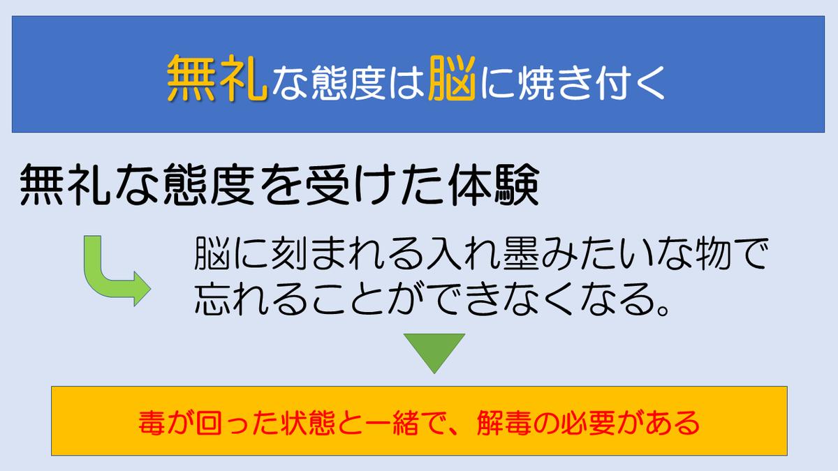 f:id:fishman0306:20200522210641p:plain