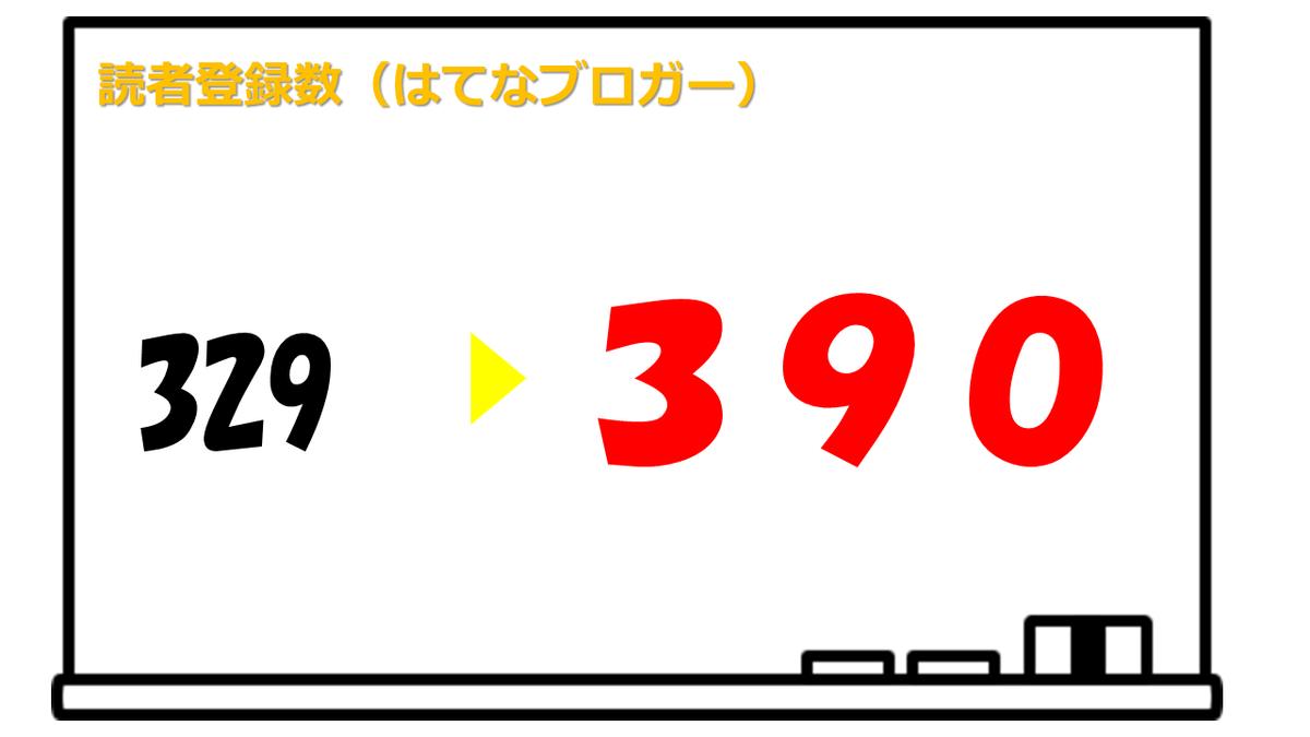f:id:fishman0306:20200531180959p:plain