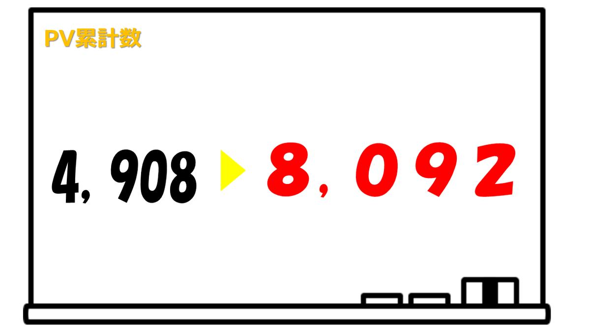 f:id:fishman0306:20200531181949p:plain