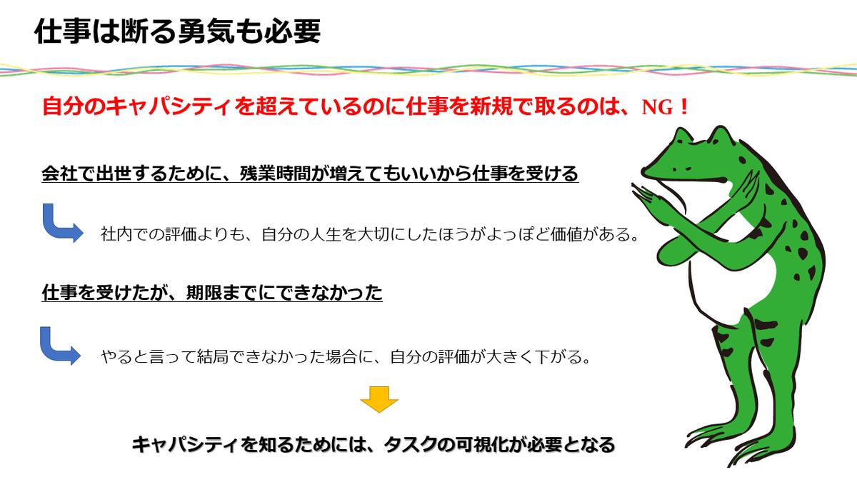 f:id:fishman0306:20200611222540p:plain
