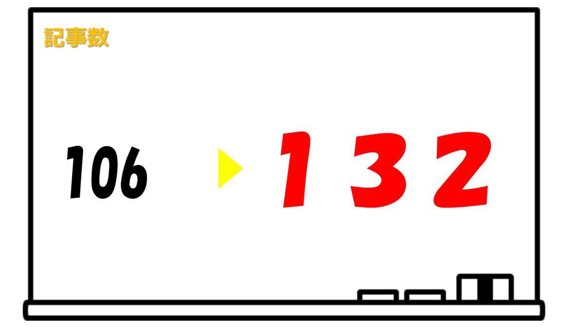 f:id:fishman0306:20200701201930p:plain