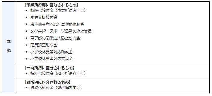 f:id:fishman0306:20200728204003p:plain