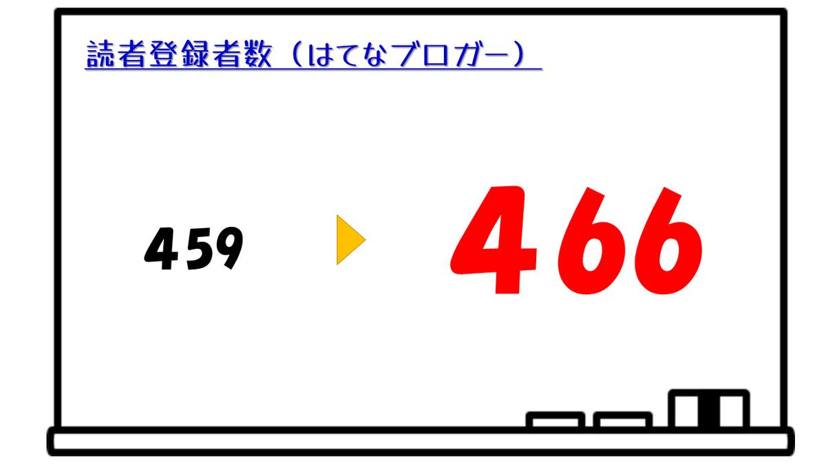 f:id:fishman0306:20201101110122p:plain