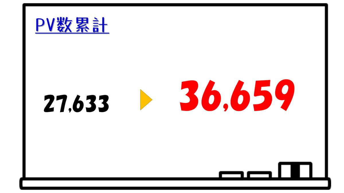 f:id:fishman0306:20201101110438p:plain