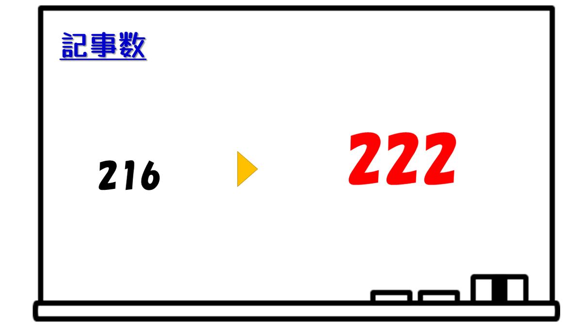 f:id:fishman0306:20201101111030p:plain