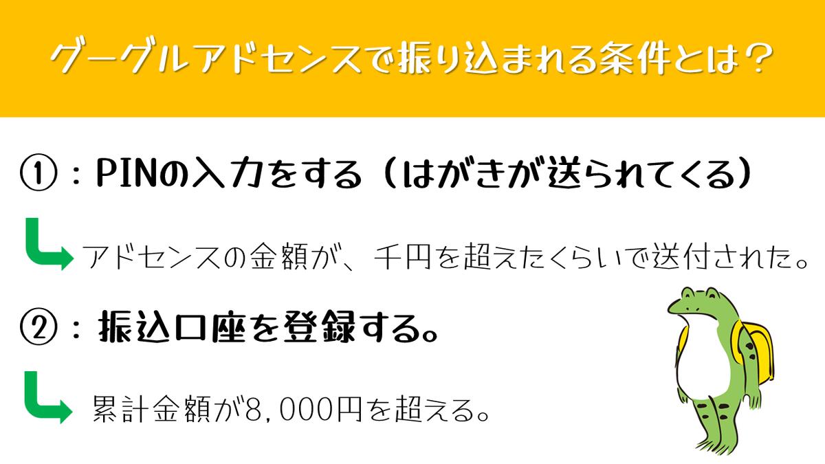 f:id:fishman0306:20201126222150p:plain