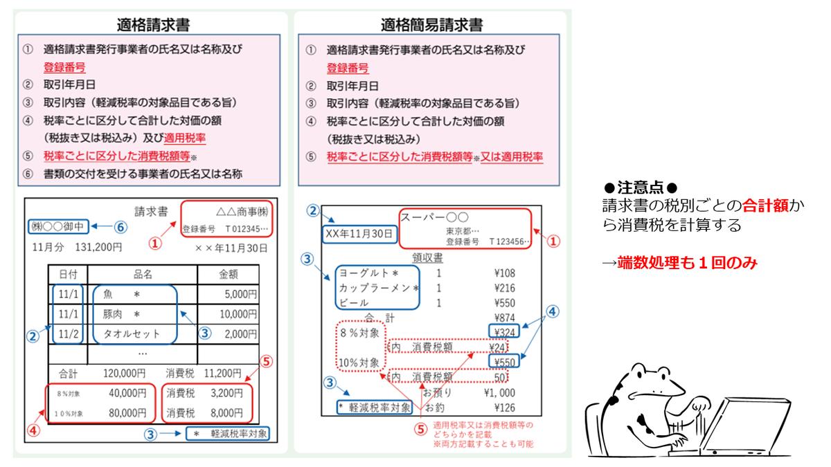 f:id:fishman0306:20210223164623p:plain