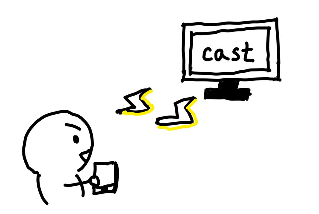 Chromecastを見る人