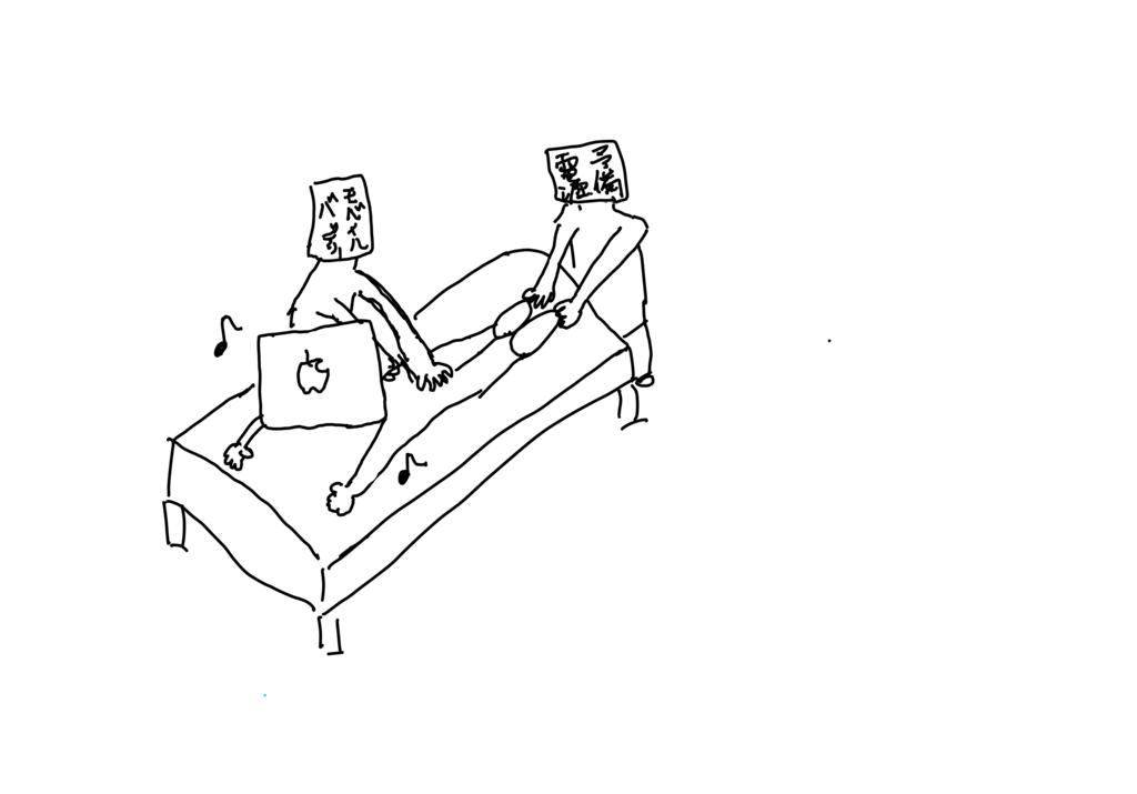 Macbookの周辺機器