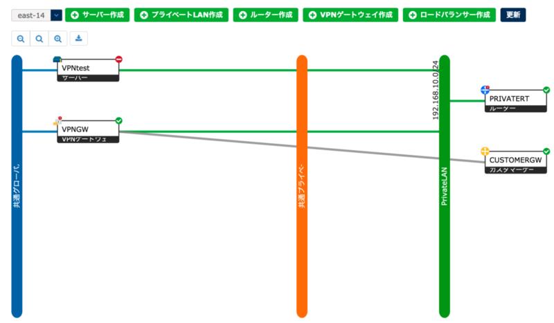 network_zone