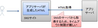 Nifcla01_htmlapp